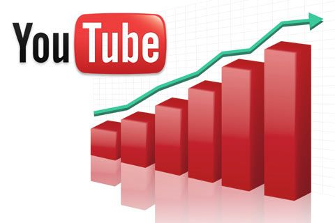 YouTubeChart 480